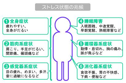 日本成人病予防協会参照