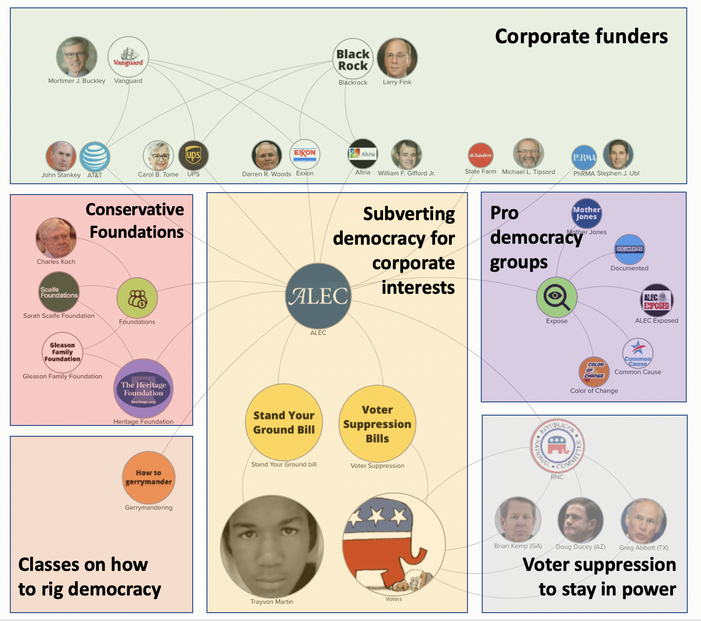 ALEC and the corporations subverting democracy for profits