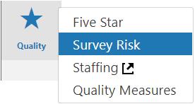survey-risk-nav