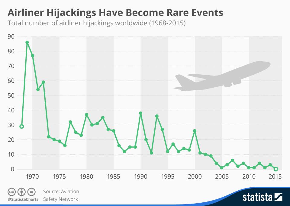 Hijackings.jpg