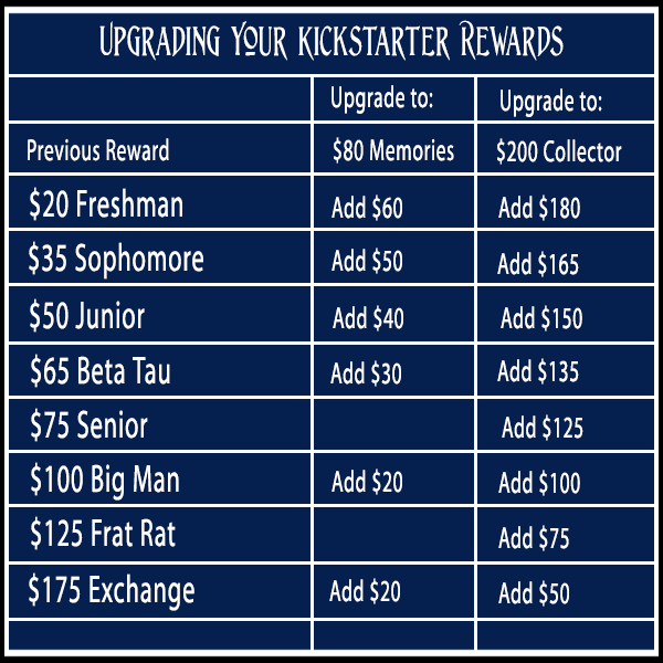 Hero-U Backer Upgrade Chart
