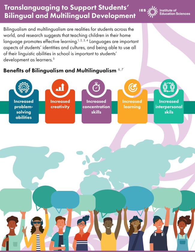Translanguaging infographic page 1