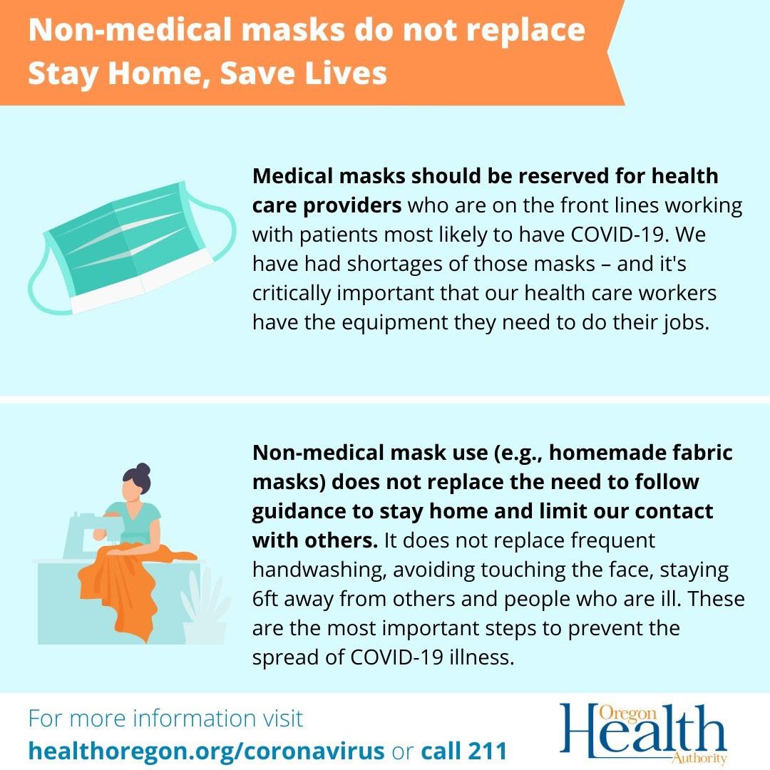 Masks guidance