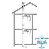 Система вытяжной вентиляции из труб REHAU RAUPIANO PLUS