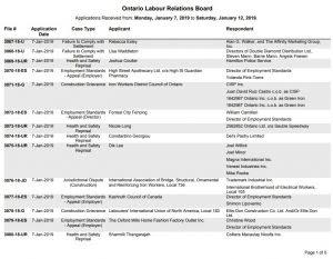 Weekly OLRB Applications (beginning Jan.7 2019)