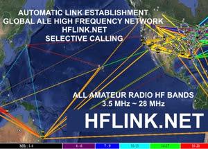 de KC5FM k: Users explain Automatic Link Establishment #hamradio