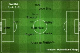 Sevilla x Juventus - UEFA Champions League 2016/2017