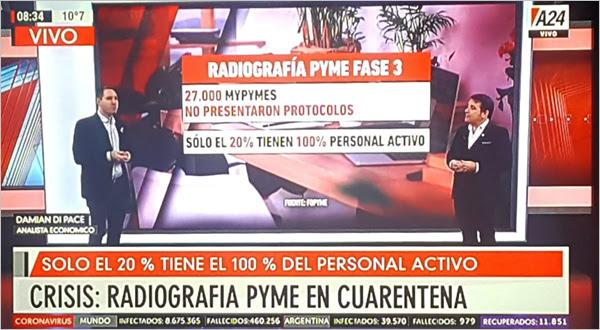 Crisis: Radiografía PYME en cuarentena