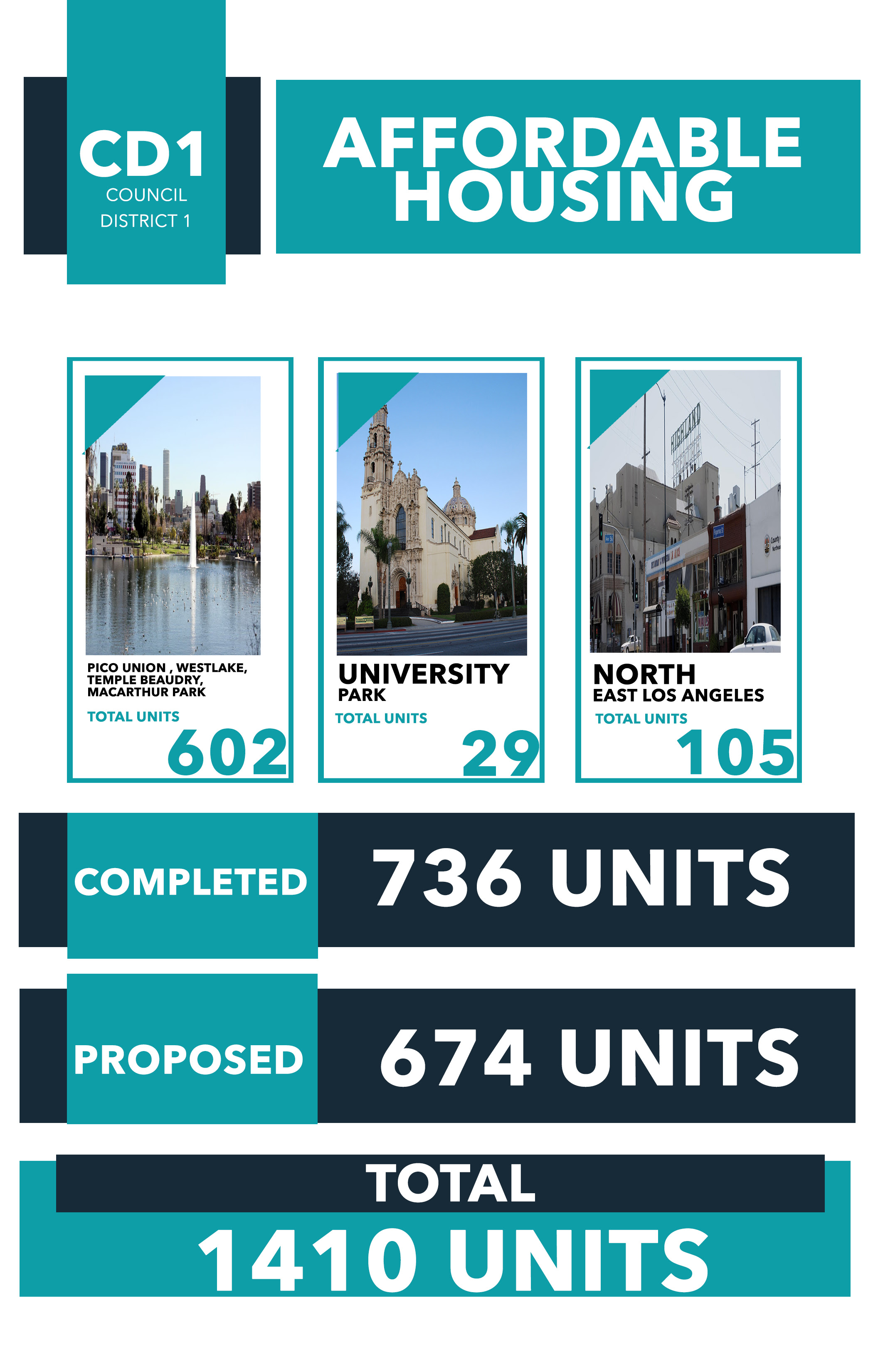 Affordable_Housing_in_CD1__Infographic.jpg