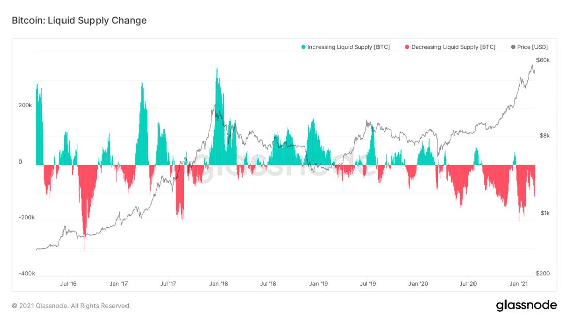 coindesk_liquidity