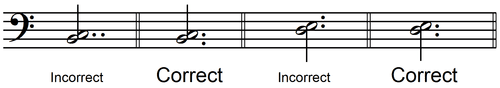 dotted notes - line note harmonic 2