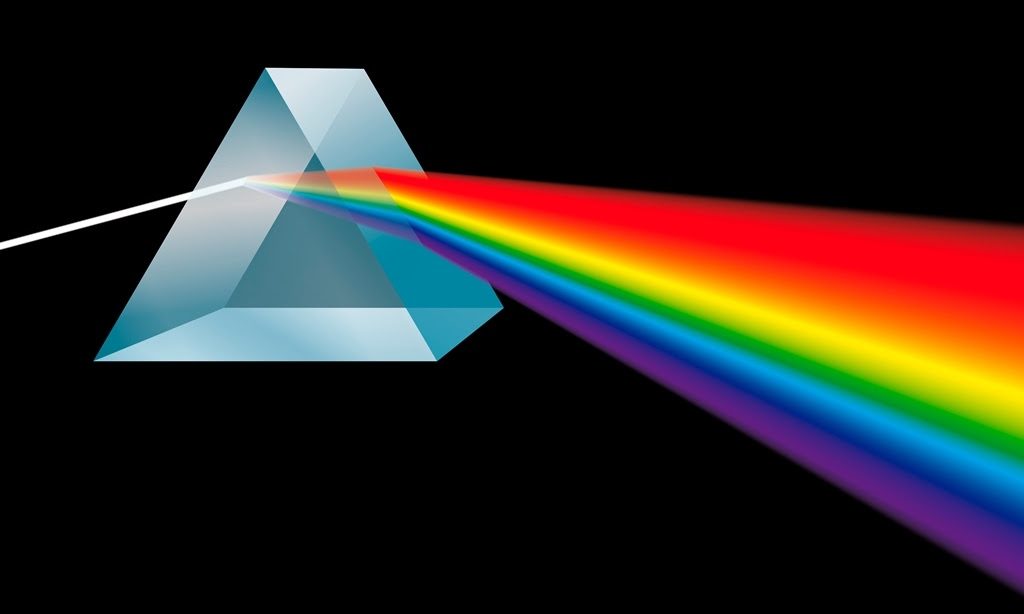 Prism Image