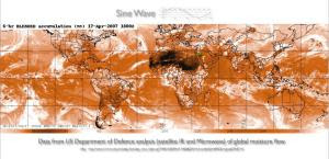 aquiess-rainaid-atmospheric-sine-wave-01