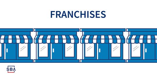 Franchise graphic