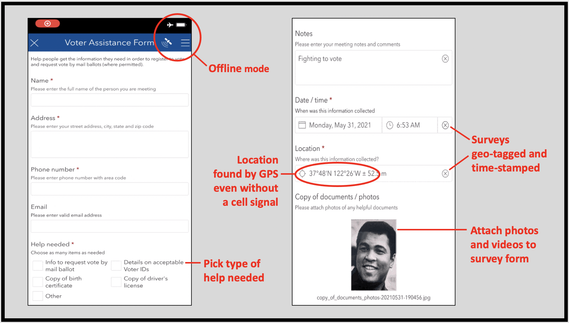 Survey123 Connect can be used without connectivity and tags submissions with location and time of the survey