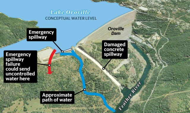 Oroville Dam - Live Coverage
