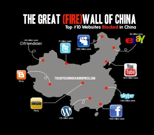 firewall_trungquoc