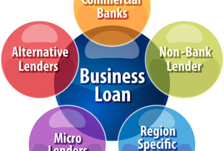 Leading provider of business loans, business loan lender, top business loan lenders, business loan lenders Asia, business loans in Europe, USA business loans
