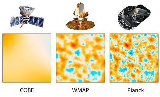 Planck Satellite Image comarision