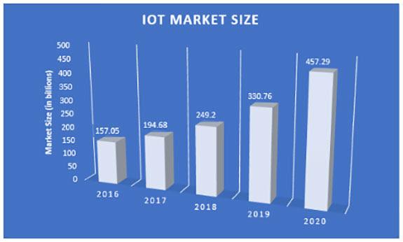 Forex market size 2020