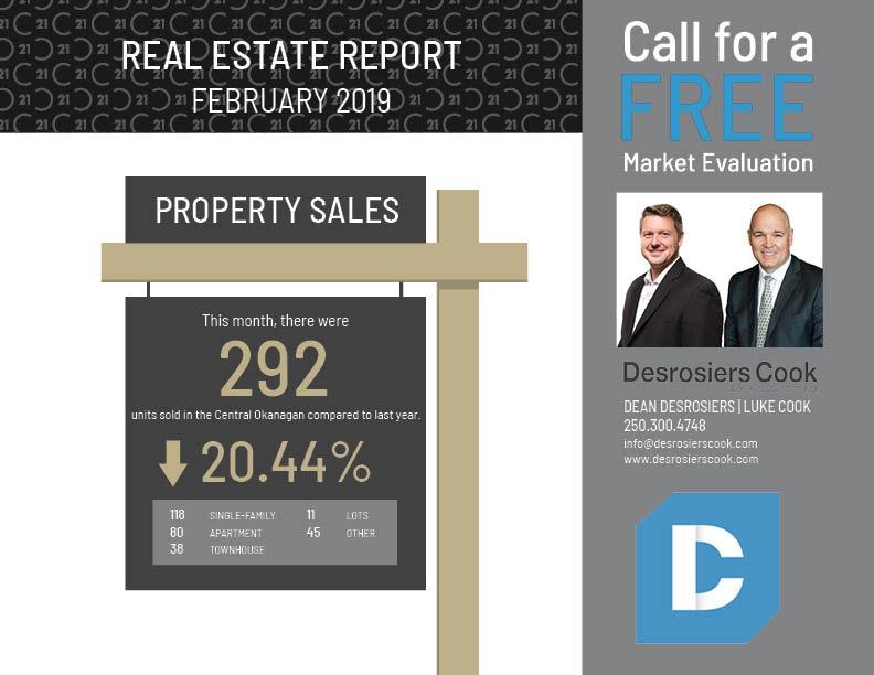 February Okanagan Real Estate Update 2019
