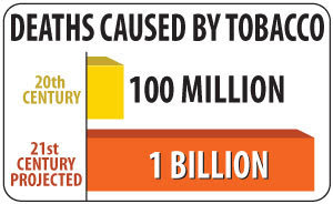 Infographic of the week: Deaths caused by tobacco: 20th century - 100 million; 21st century projected - 1 billion