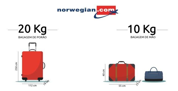 tamanho malas norwegian