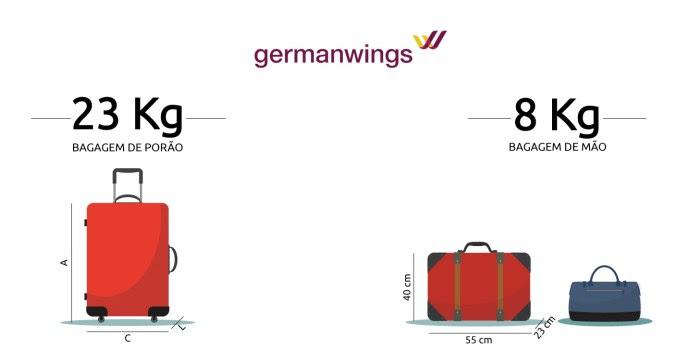 tamanho malas germanwings