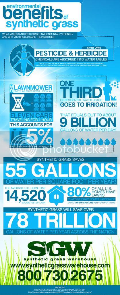 photo Environmental Benefits_zps4bvwfwm1.jpg