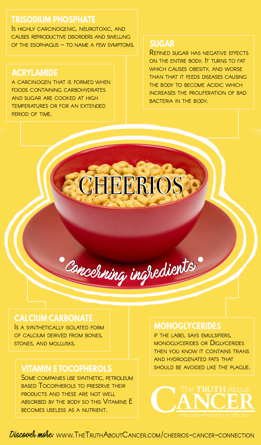 Cheerios Concerning Ingredients
