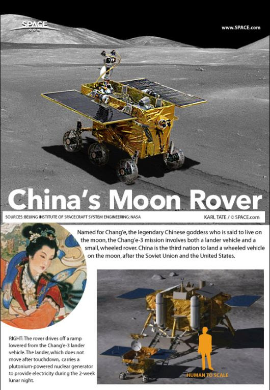 Chinese Moon Rover
