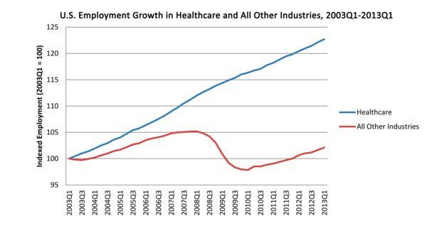 healthcare chart.JPG