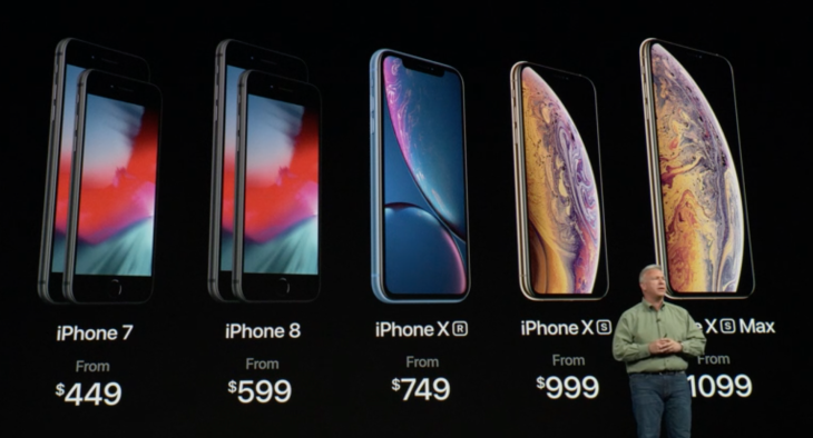 Iphone-Models.png