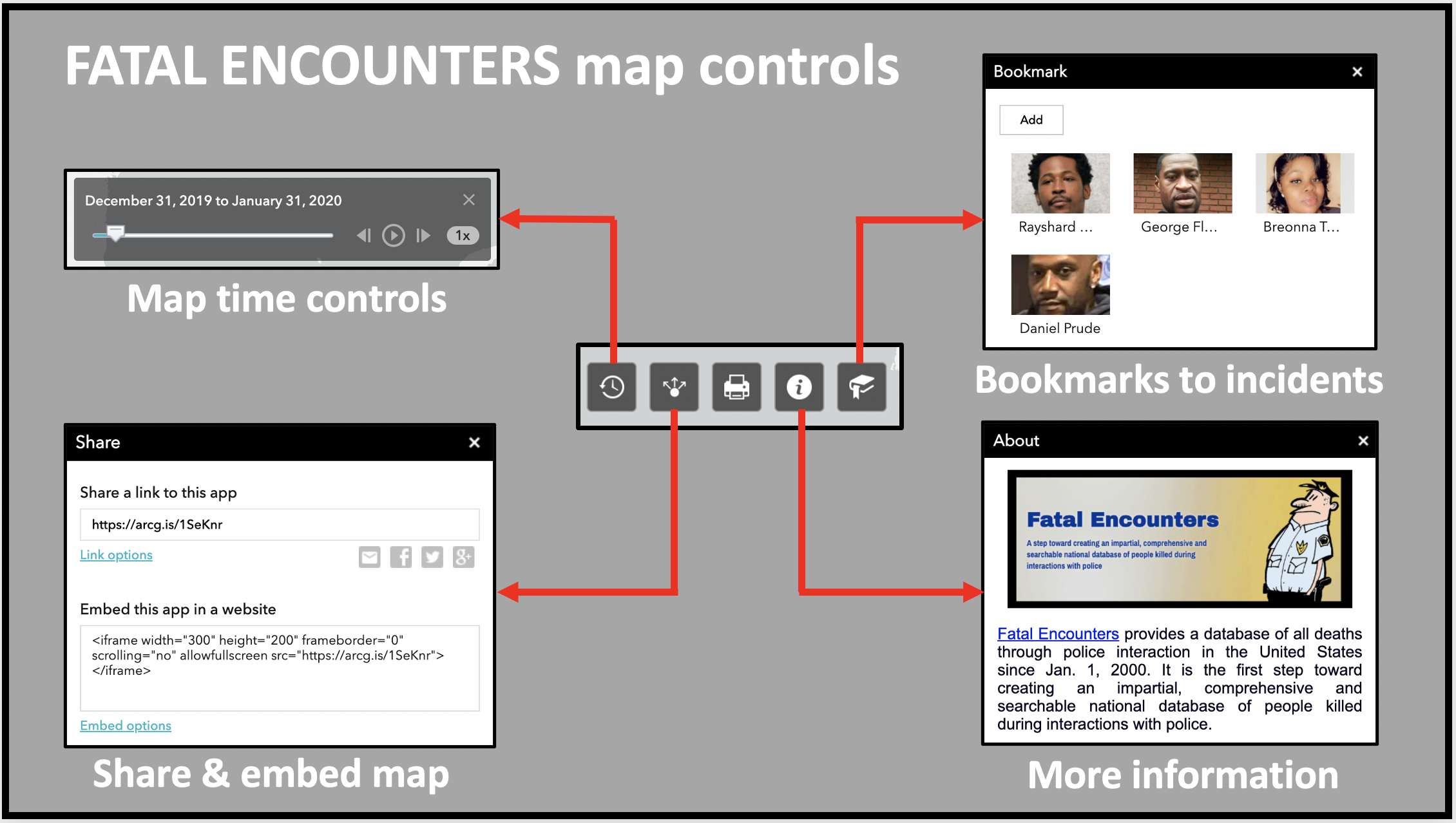 Controls let you control the animation speed, bookmark to an incident and share the map with others or embed it in a website.