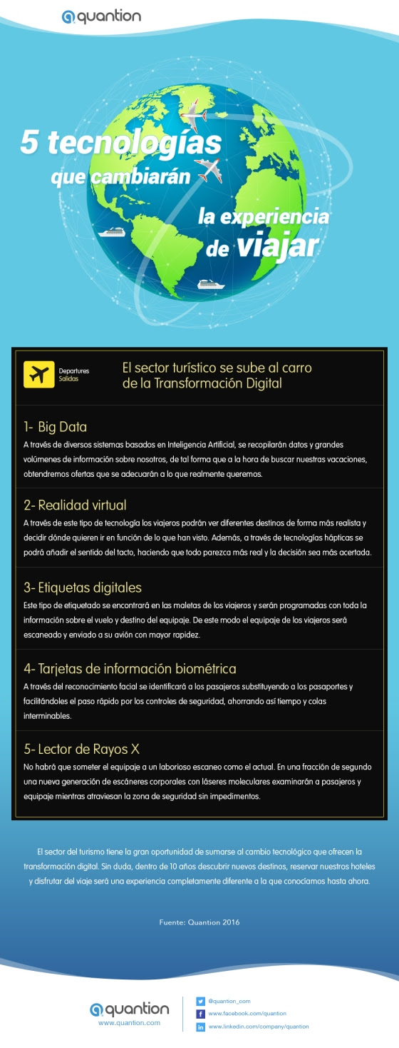 5-tecnologias-que-cambiaran-la-experiencia-de-viajar-infografia