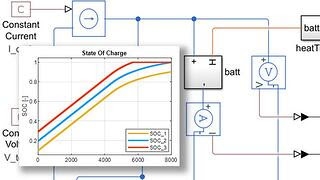 Designing Battery Systems with Modeling and Simulation