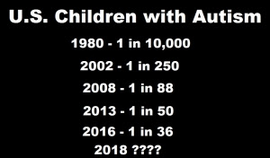 us-children-autsim-2018