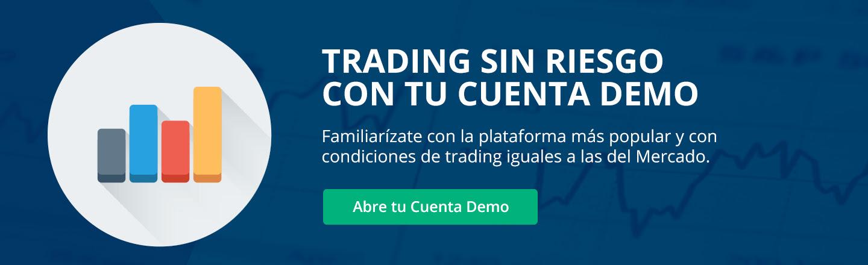Cuenta Demo Admiral Markets