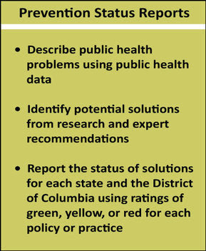 PSRs describe public health problems, identify potential solutions, and report the status of solutions for states.