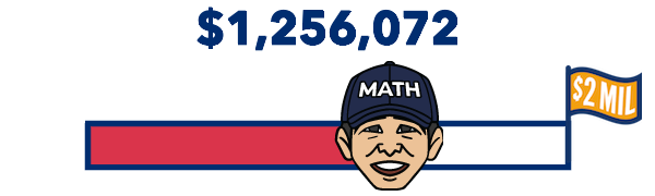 Progress Bar towards $2 million goal by tonight at midnight.