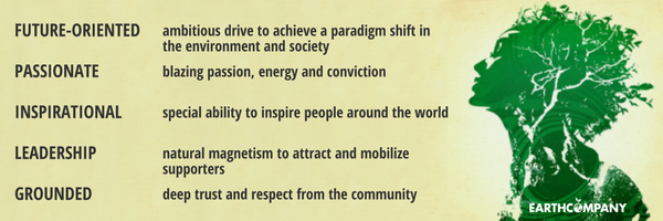 Future-oriented: Ambitious drive to achieve a paradigm shift in the environment and society; Passionate: Blazing passion, energy, and conviction; Inspirational: Special ability to inspire people around the world; Leadership: Natural magnetism to attract and mobilize supporters; Grounded: Deep trust and respect from the community
