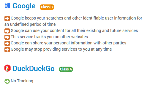 Screenshot of the TOSDR rating for Google (C) and DuckDuckGo (A)