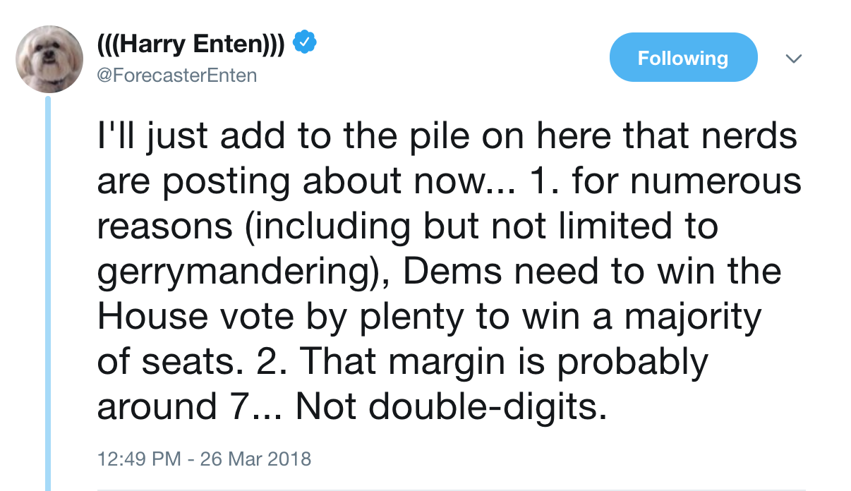 Tweet by Harry Enten