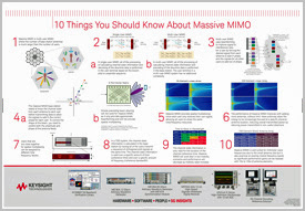 10 Things You Should Know About Massive MIMO poster