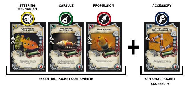 rocket components copy
