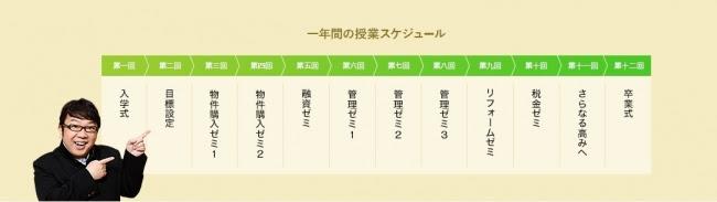 授業のスケジュール(予定)