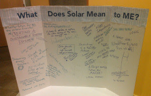 What does Solar Mean to ME?