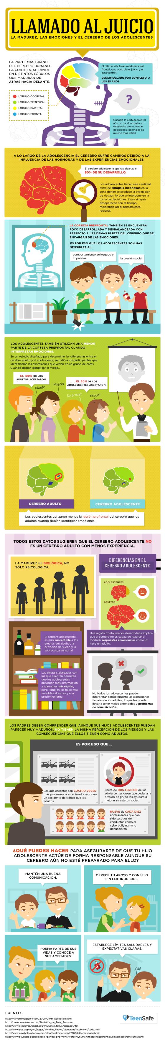 El cerebro de los adolescentes
