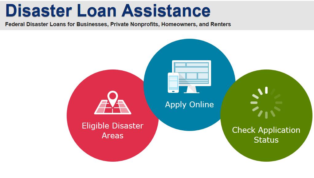 SBA Economic Injury Disaster Loan Graphic
