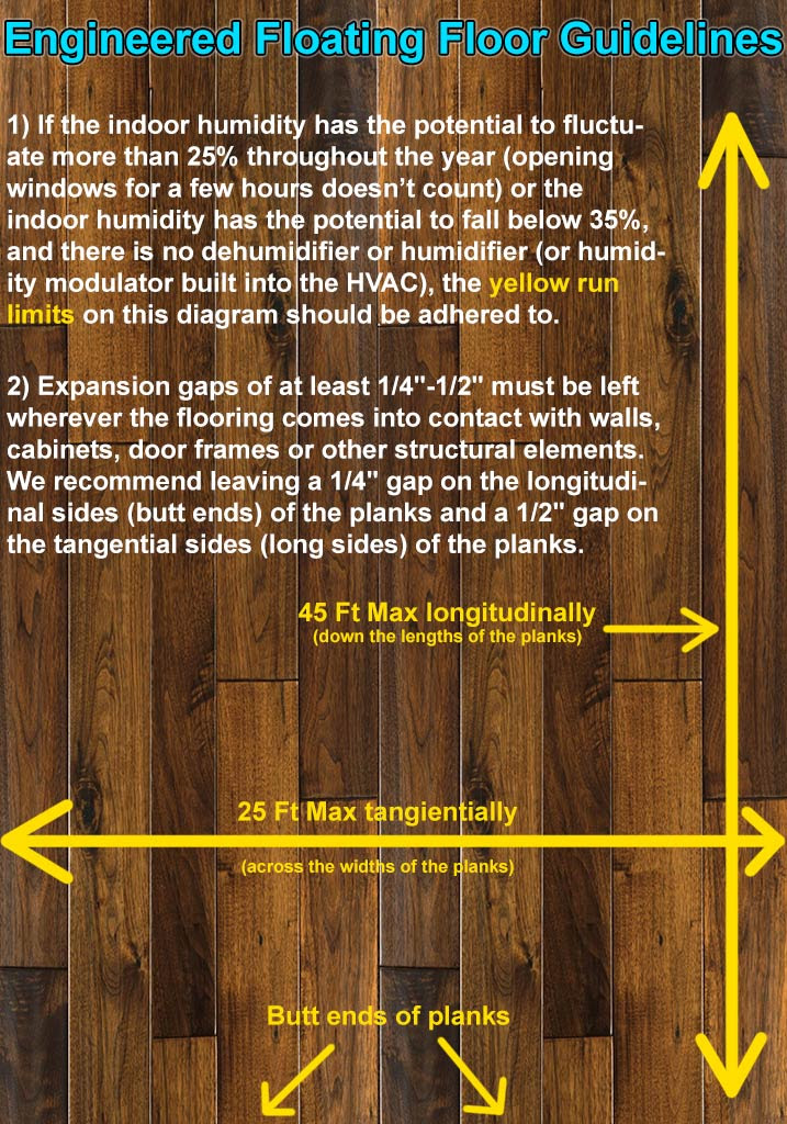 Engineered Floating Bamboo Floor Run Limit Guidelines